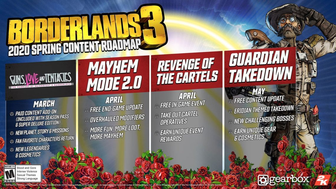 Borderlands 3: Steam-Release & Lovecraft-DLC!