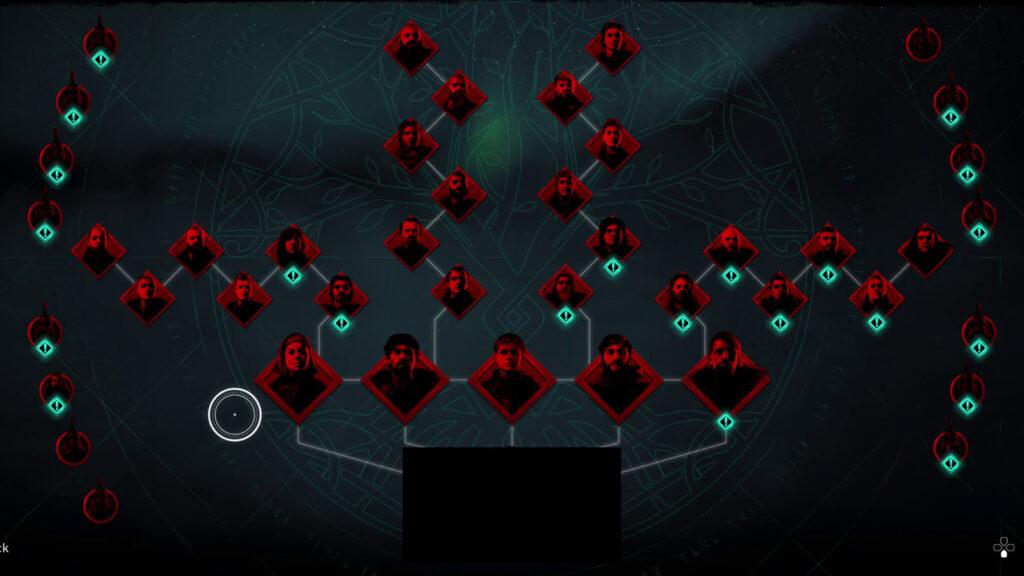 Assassin's Creed Valhalla Ordensbildschirm